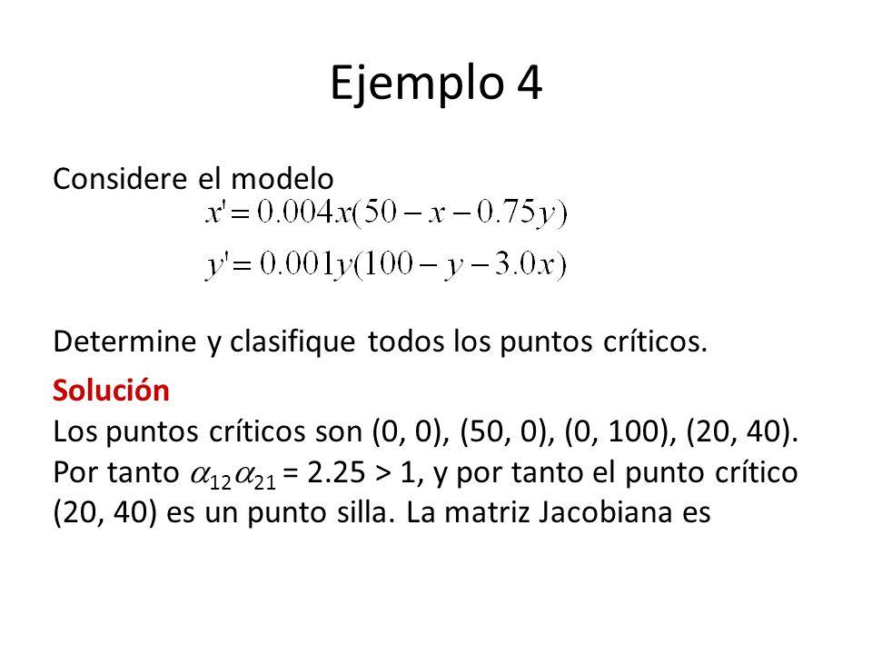 Ejemplo 4 Considere el modelo Determine y clasifique todos los puntos críticos. Solución Los puntos críticos son (0, 0), (50, 0), (0, 100), (20, 40).