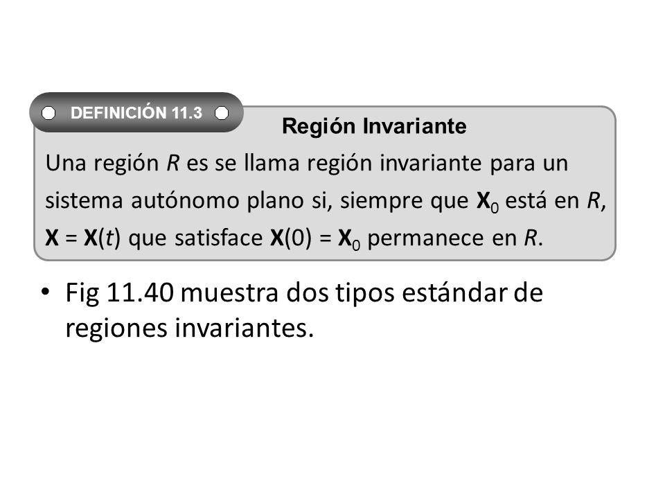 Fig 11.40 muestra dos tipos estándar de regiones invariantes. Una región R es se llama región invariante para un sistema autónomo plano si, siempre qu