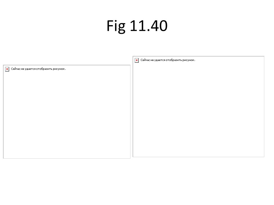 Fig 11.40