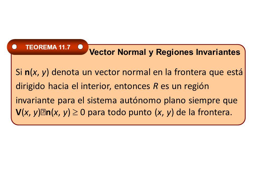 Si n(x, y) denota un vector normal en la frontera que está dirigido hacia el interior, entonces R es un región invariante para el sistema autónomo plano siempre que V(x, y) n(x, y) 0 para todo punto (x, y) de la frontera.