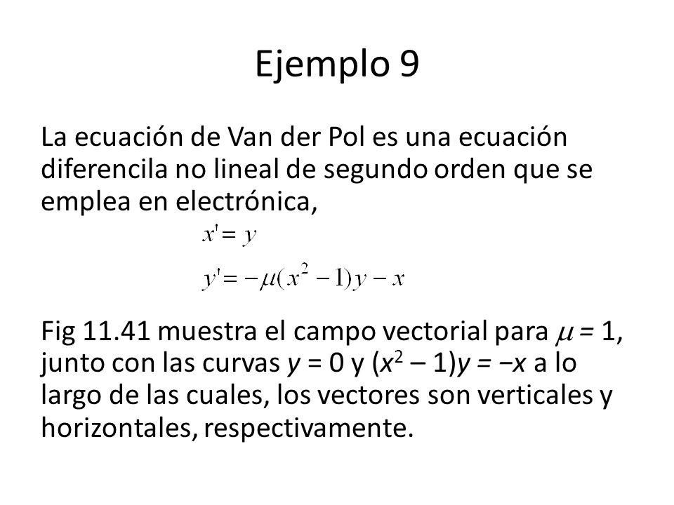 Ejemplo 9 La ecuación de Van der Pol es una ecuación diferencila no lineal de segundo orden que se emplea en electrónica, Fig 11.41 muestra el campo vectorial para = 1, junto con las curvas y = 0 y (x 2 – 1)y = x a lo largo de las cuales, los vectores son verticales y horizontales, respectivamente.