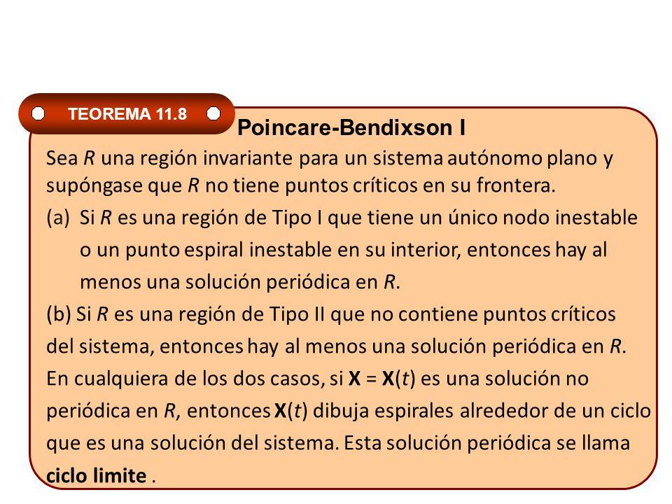 Sea R una región invariante para un sistema autónomo plano y supóngase que R no tiene puntos críticos en su frontera. (a)Si R es una región de Tipo I