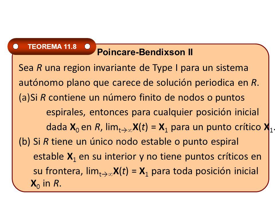 Sea R una region invariante de Type I para un sistema autónomo plano que carece de solución periodica en R. (a)Si R contiene un número finito de nodos
