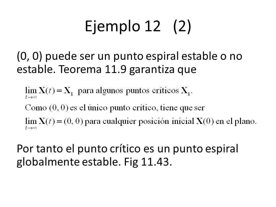 Ejemplo 12 (2) (0, 0) puede ser un punto espiral estable o no estable. Teorema 11.9 garantiza que Por tanto el punto crítico es un punto espiral globa
