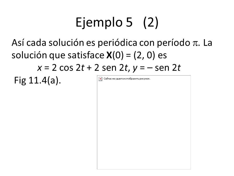 Ejemplo 5 (2) Así cada solución es periódica con período. La solución que satisface X(0) = (2, 0) es x = 2 cos 2t + 2 sen 2t, y = – sen 2t Fig 11.4(a)