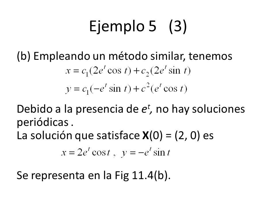 Ejemplo 5 (3) (b) Empleando un método similar, tenemos Debido a la presencia de e t, no hay soluciones periódicas. La solución que satisface X(0) = (2