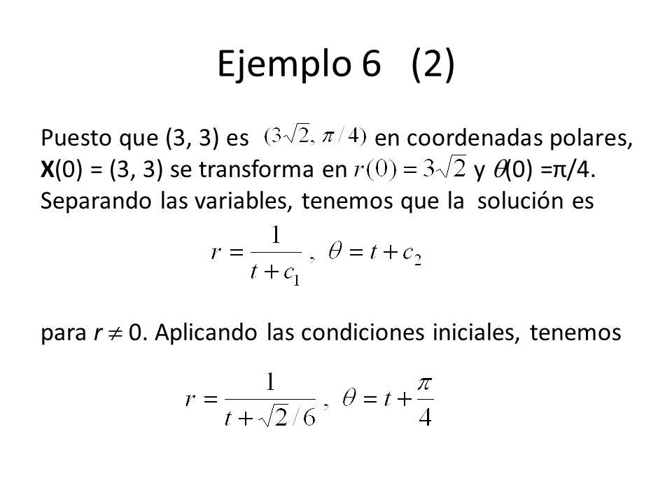 Ejemplo 6 (2) Puesto que (3, 3) es en coordenadas polares, X(0) = (3, 3) se transforma en y (0) =π/4. Separando las variables, tenemos que la solución