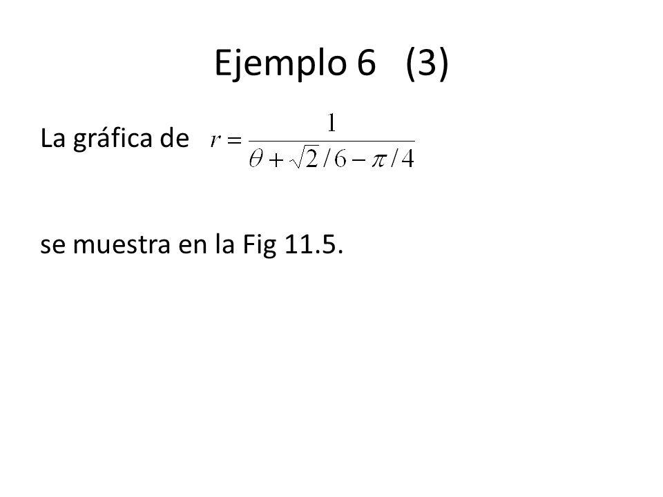 Ejemplo 6 (3) La gráfica de se muestra en la Fig 11.5.
