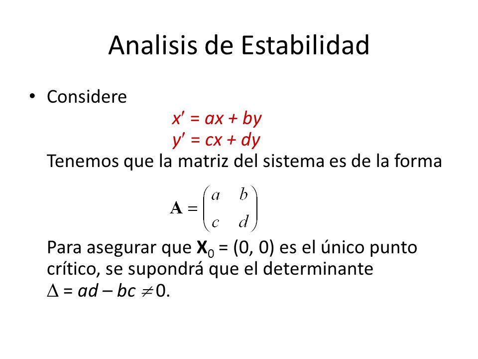 Analisis de Estabilidad Considere x = ax + by y = cx + dy Tenemos que la matriz del sistema es de la forma Para asegurar que X 0 = (0, 0) es el único punto crítico, se supondrá que el determinante = ad – bc 0.