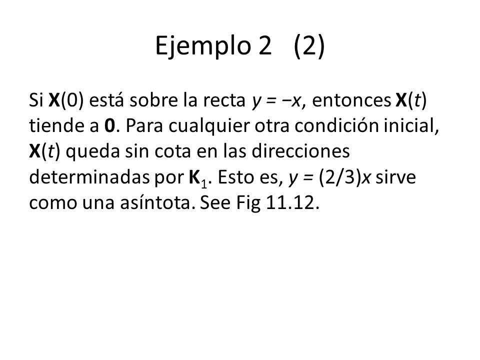 Ejemplo 2 (2) Si X(0) está sobre la recta y = x, entonces X(t) tiende a 0. Para cualquier otra condición inicial, X(t) queda sin cota en las direccion