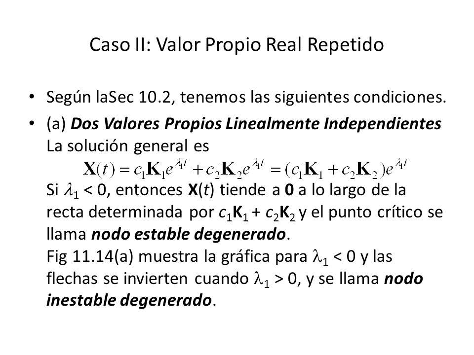 Caso II: Valor Propio Real Repetido Según laSec 10.2, tenemos las siguientes condiciones. (a) Dos Valores Propios Linealmente Independientes La soluci