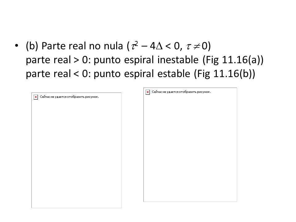 (b) Parte real no nula ( 2 – 4 0: punto espiral inestable (Fig 11.16(a)) parte real < 0: punto espiral estable (Fig 11.16(b))
