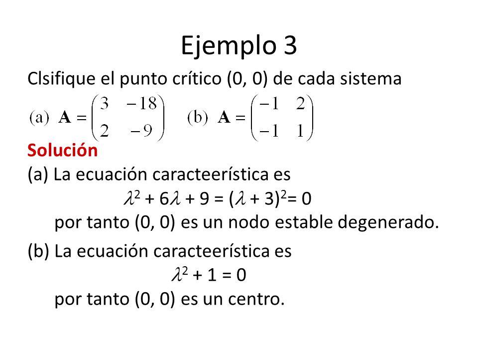 Ejemplo 3 Clsifique el punto crítico (0, 0) de cada sistema Solución (a) La ecuación caracteerística es 2 + 6 + 9 = ( + 3) 2 = 0 por tanto (0, 0) es un nodo estable degenerado.