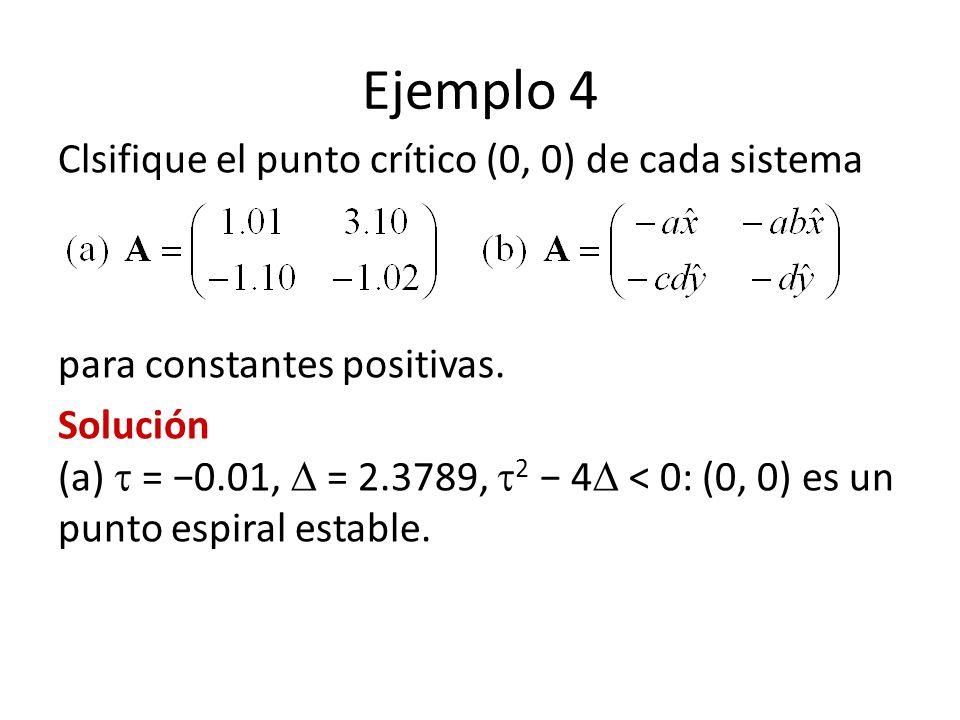 Ejemplo 4 Clsifique el punto crítico (0, 0) de cada sistema para constantes positivas. Solución (a) = 0.01, = 2.3789, 2 4 < 0: (0, 0) es un punto espi