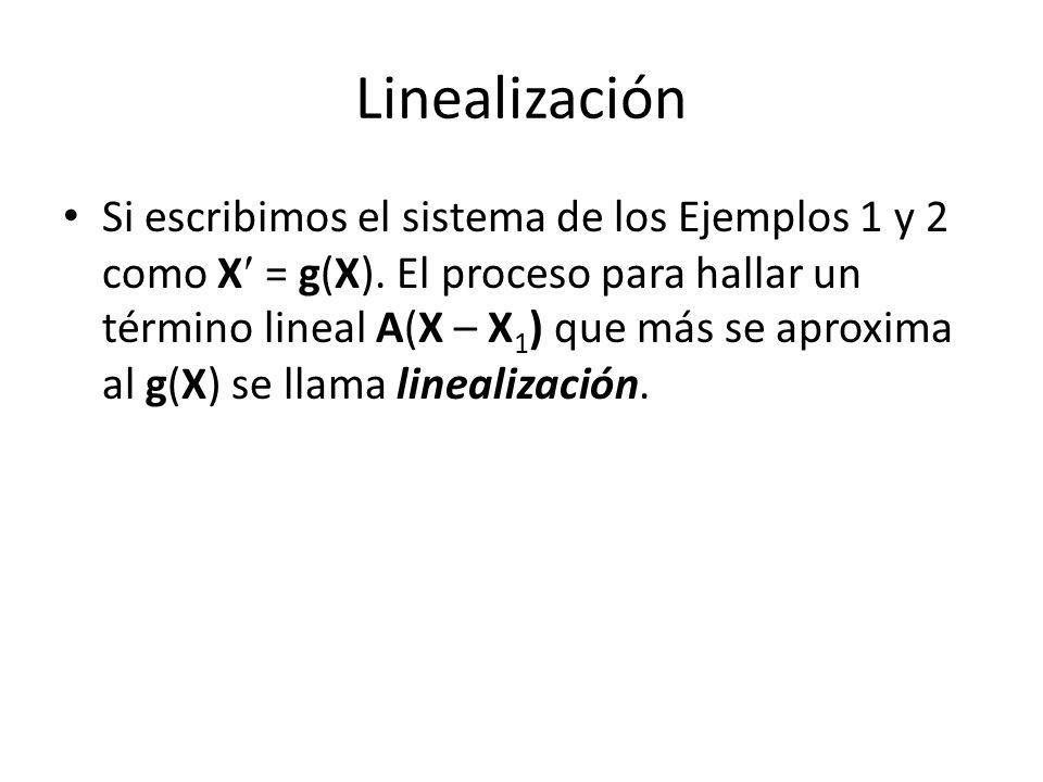 Linealización Si escribimos el sistema de los Ejemplos 1 y 2 como X = g(X). El proceso para hallar un término lineal A(X – X 1 ) que más se aproxima a