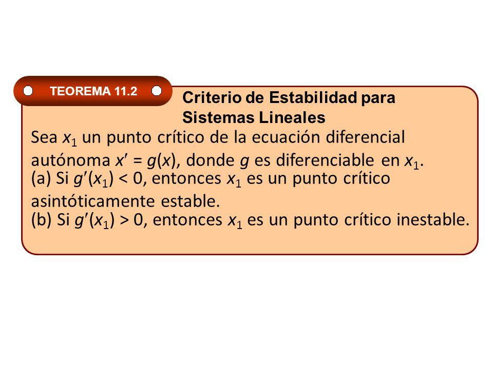 Sea x 1 un punto crítico de la ecuación diferencial autónoma x = g(x), donde g es diferenciable en x 1. (a) Si g (x 1 ) < 0, entonces x 1 es un punto