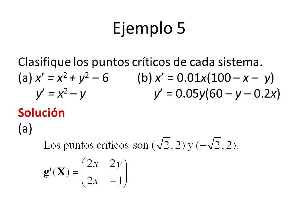 Ejemplo 5 Clasifique los puntos críticos de cada sistema. (a) x = x 2 + y 2 – 6(b) x = 0.01x(100 – x – y) y = x 2 – y y = 0.05y(60 – y – 0.2x) Solució