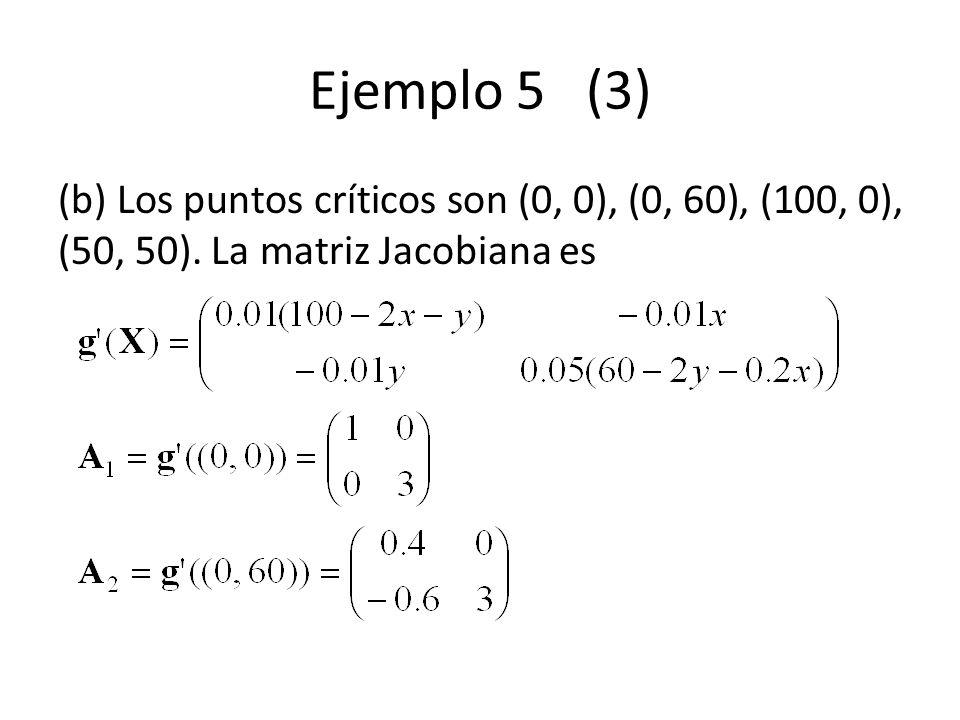 Ejemplo 5 (3) (b) Los puntos críticos son (0, 0), (0, 60), (100, 0), (50, 50). La matriz Jacobiana es