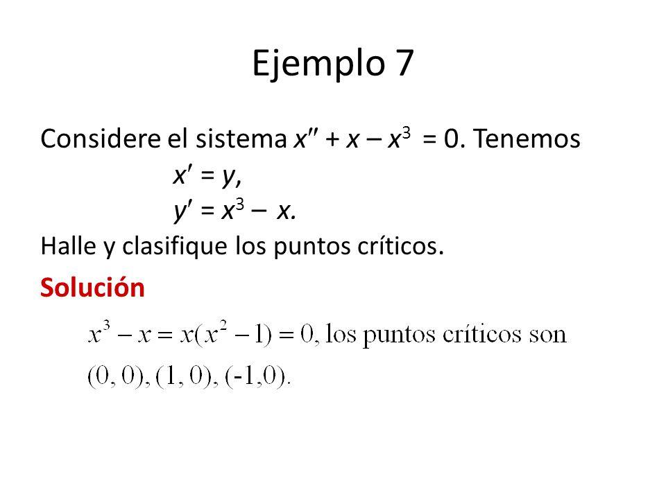 Ejemplo 7 Considere el sistema x + x – x 3 = 0. Tenemos x = y, y = x 3 – x. Halle y clasifique los puntos críticos. Solución