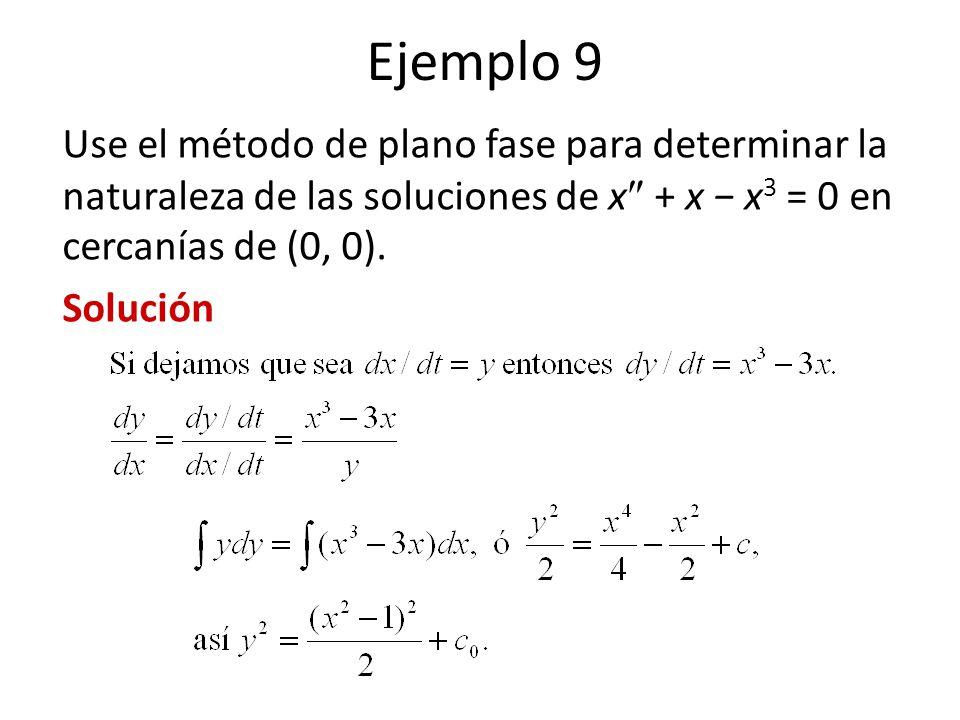 Ejemplo 9 Use el método de plano fase para determinar la naturaleza de las soluciones de x + x x 3 = 0 en cercanías de (0, 0). Solución