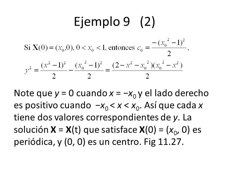 Ejemplo 9 (2) Note que y = 0 cuando x = x 0 y el lado derecho es positivo cuando x 0 < x < x 0. Así que cada x tiene dos valores correspondientes de y