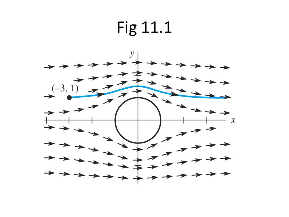 Fig 11.10