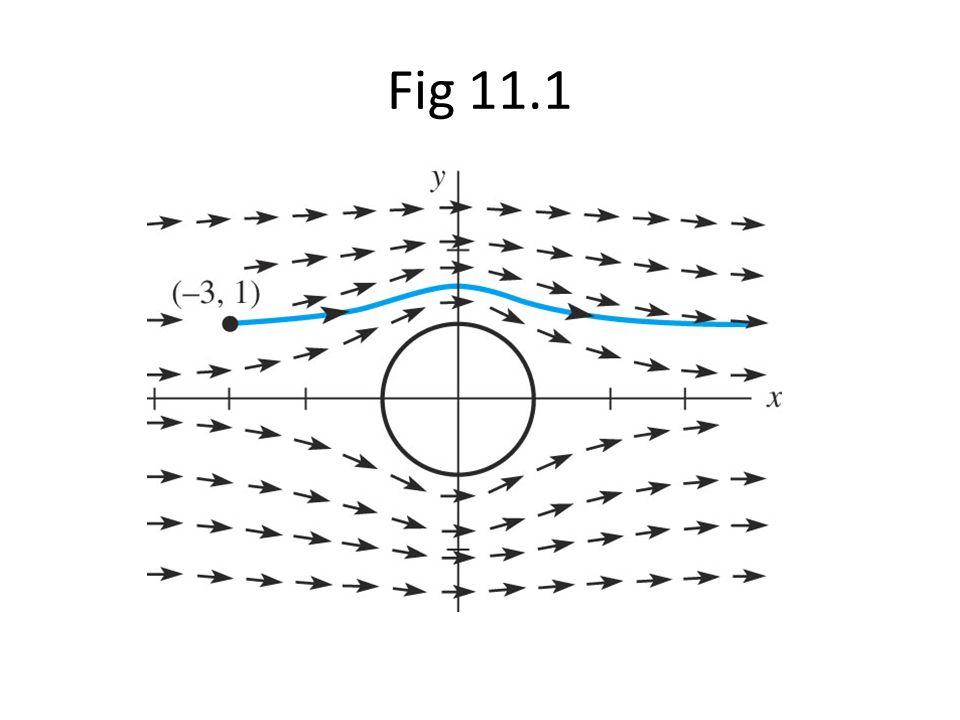 (b) Un solo Vector Propio Linealmente Independiente Cuando existe un solo valor propio, la solución general es Si 1 0, este punto crítico se llama nodo inestable degenerado.