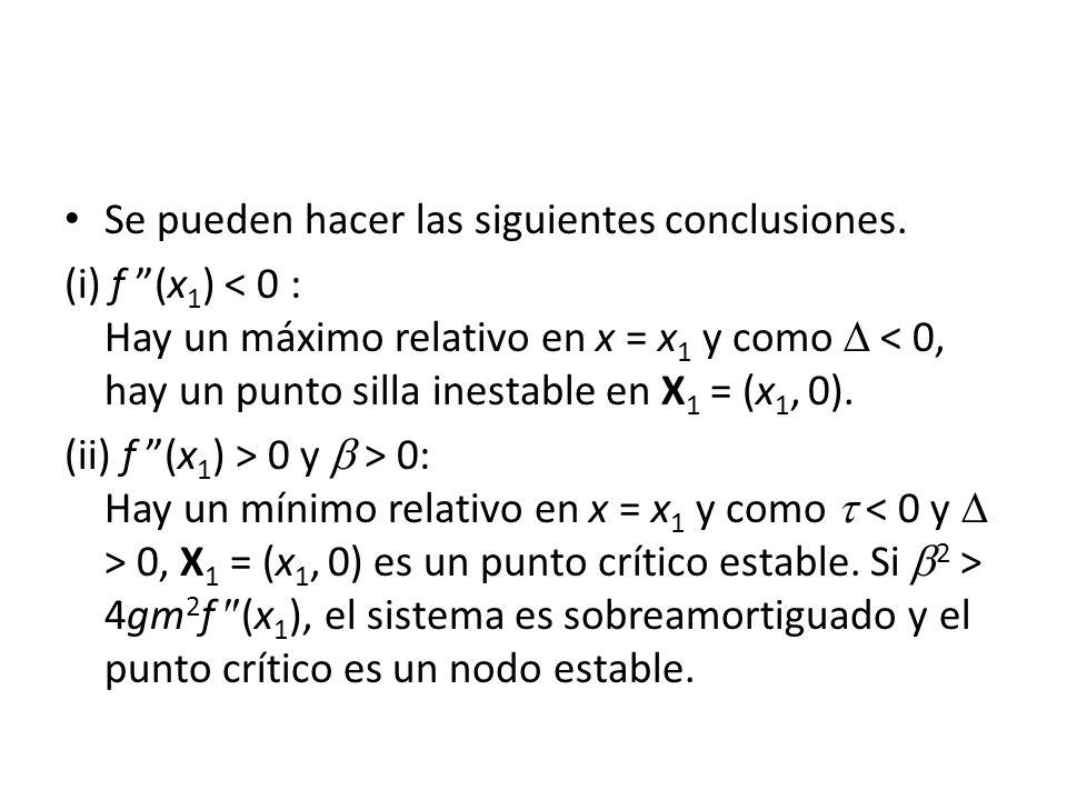 Se pueden hacer las siguientes conclusiones. (i) f (x 1 ) < 0 : Hay un máximo relativo en x = x 1 y como < 0, hay un punto silla inestable en X 1 = (x