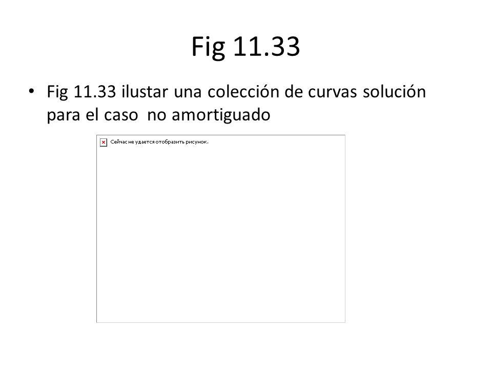 Fig 11.33 Fig 11.33 ilustar una colección de curvas solución para el caso no amortiguado