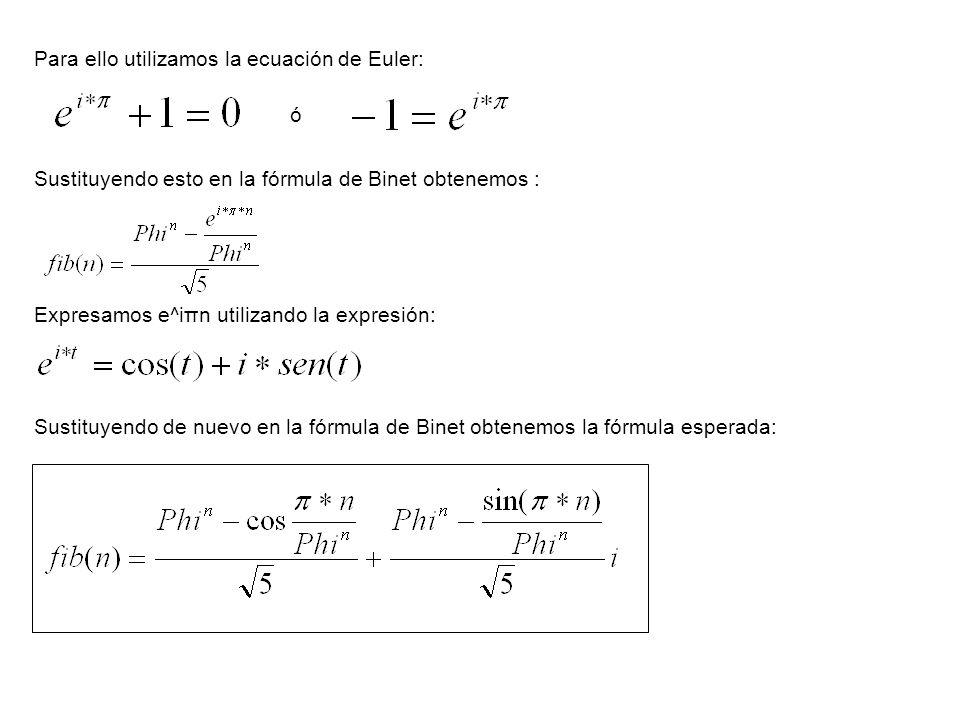 ¿Qué pasa si representamos gráficamente F(n), dada por la fórmula de Binet, en un diagrama de Argand.