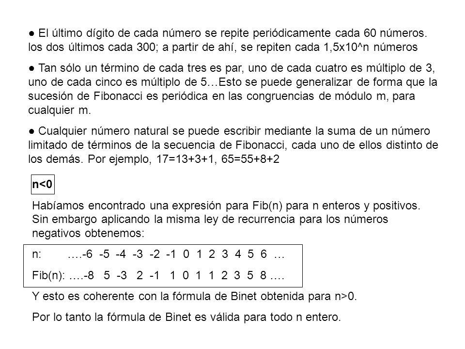 De esta forma la sucesión de fibonacci se extiende hasta el infinito en ambas direcciones, positiva y negativa.