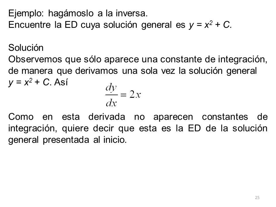 25 Ejemplo: hagámoslo a la inversa. Encuentre la ED cuya solución general es y = x 2 + C. Solución Observemos que sólo aparece una constante de integr
