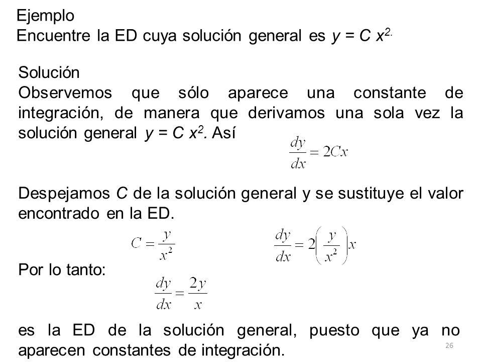 26 Ejemplo Encuentre la ED cuya solución general es y = C x 2. Por lo tanto: es la ED de la solución general, puesto que ya no aparecen constantes de