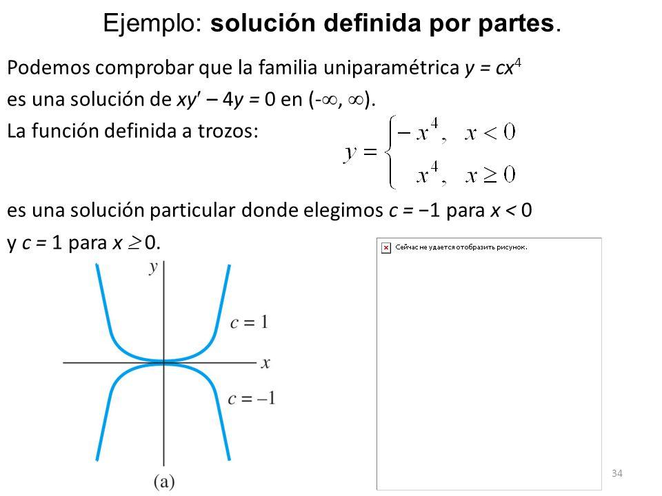 34 Podemos comprobar que la familia uniparamétrica y = cx 4 es una solución de xy – 4y = 0 en (-, ). La función definida a trozos: es una solución par
