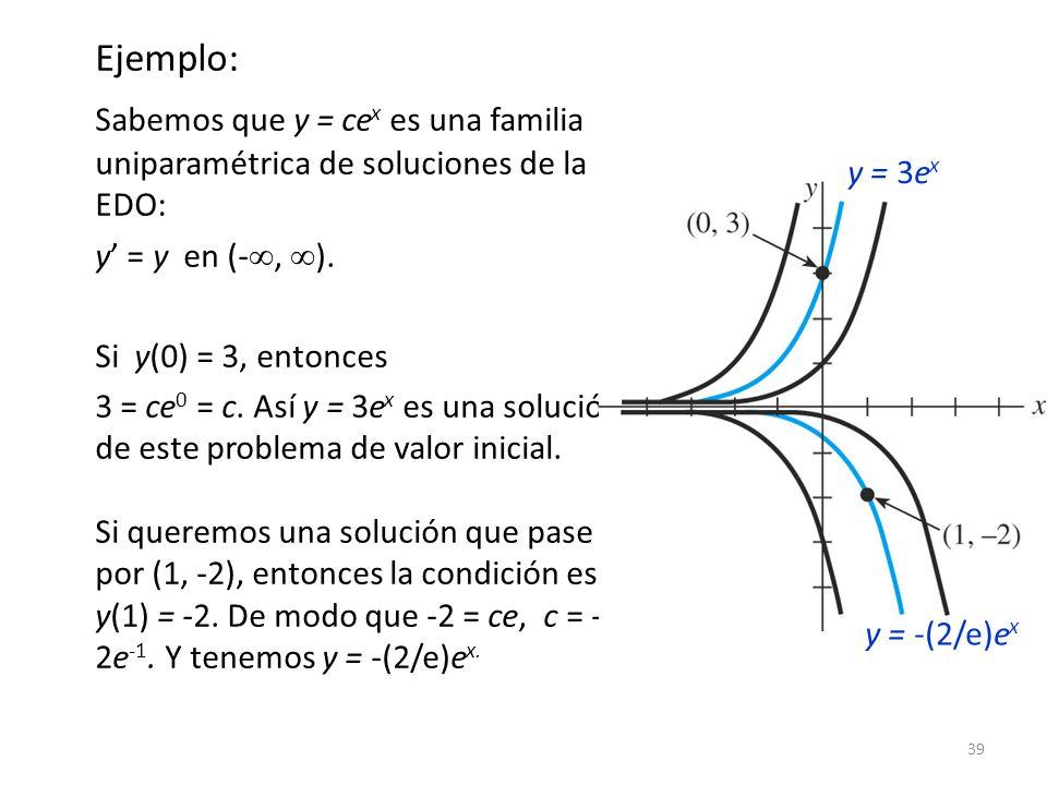 39 Ejemplo: Sabemos que y = ce x es una familia uniparamétrica de soluciones de la EDO: y = y en (-, ). Si y(0) = 3, entonces 3 = ce 0 = c. Así y = 3e