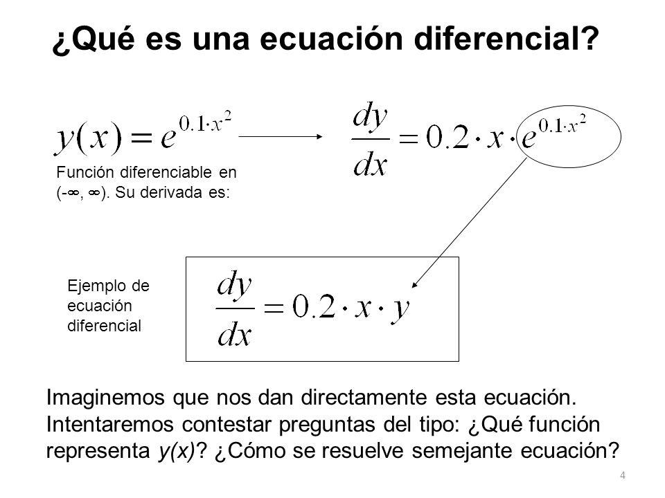 4 ¿Qué es una ecuación diferencial? Imaginemos que nos dan directamente esta ecuación. Intentaremos contestar preguntas del tipo: ¿Qué función represe