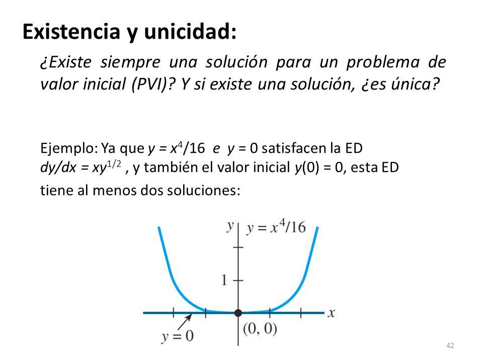 42 Existencia y unicidad: ¿Existe siempre una solución para un problema de valor inicial (PVI)? Y si existe una solución, ¿es única? Ejemplo: Ya que y