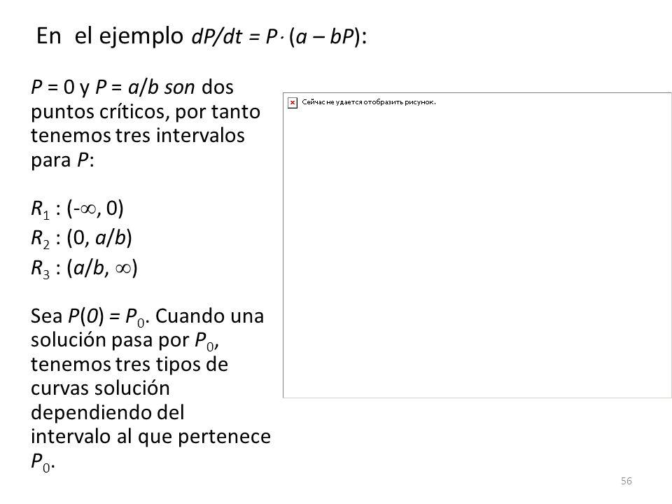 56 P = 0 y P = a/b son dos puntos críticos, por tanto tenemos tres intervalos para P: R 1 : (-, 0) R 2 : (0, a/b) R 3 : (a/b, ) Sea P(0) = P 0. Cuando
