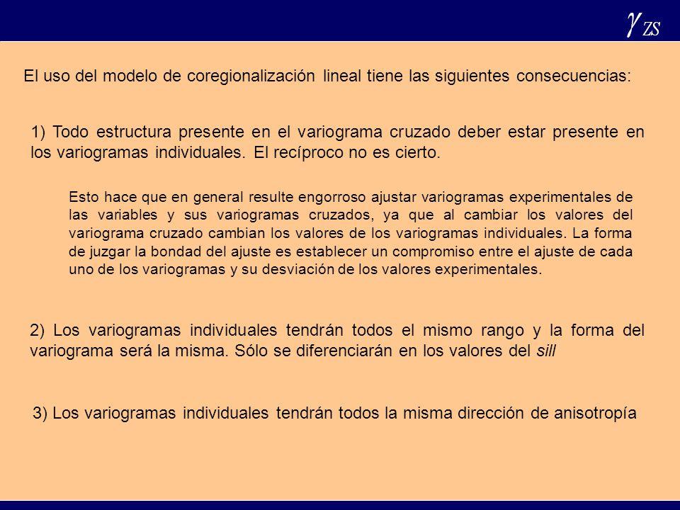 El uso del modelo de coregionalización lineal tiene las siguientes consecuencias: 1) Todo estructura presente en el variograma cruzado deber estar pre