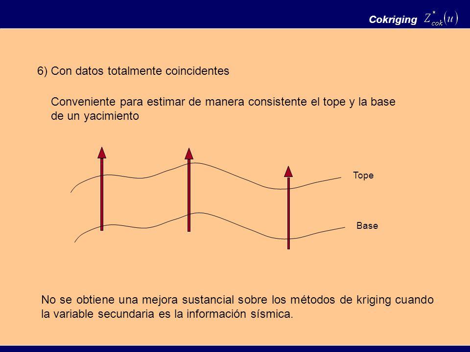 Cokriging 6) Con datos totalmente coincidentes Conveniente para estimar de manera consistente el tope y la base de un yacimiento Tope Base No se obtie