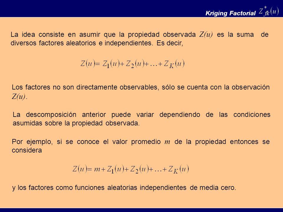La idea consiste en asumir que la propiedad observada Z(u) es la suma de diversos factores aleatorios e independientes. Es decir, Los factores no son