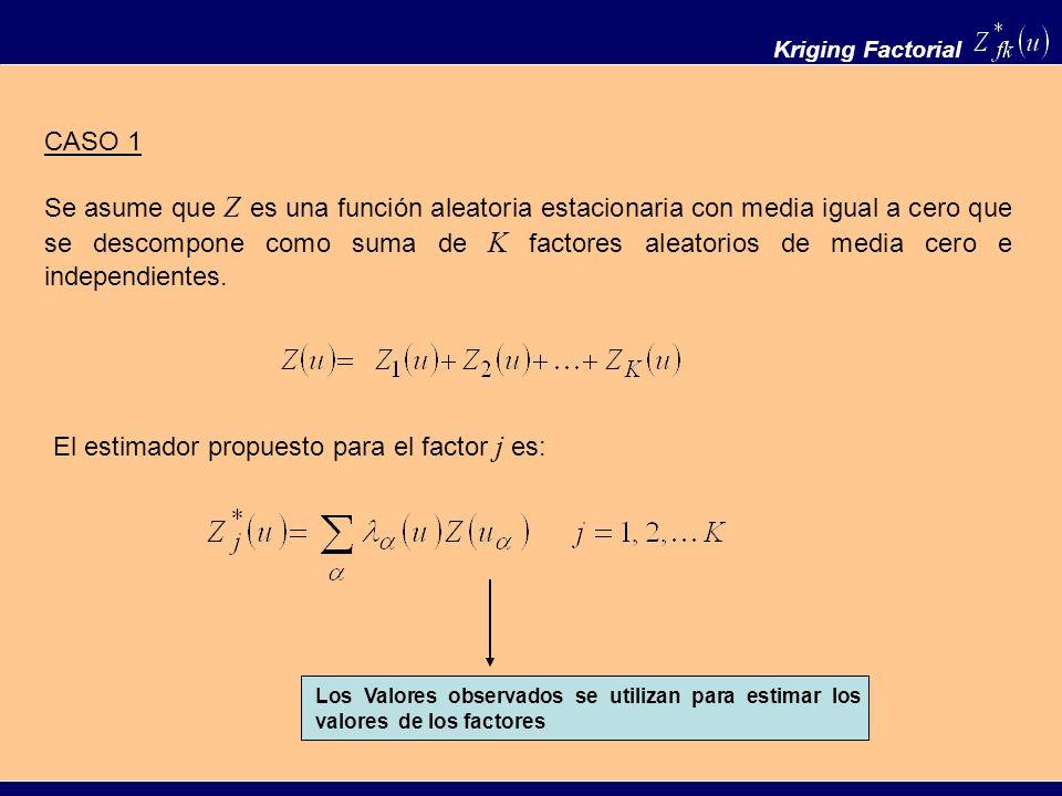Kriging Factorial CASO 1 Se asume que Z es una función aleatoria estacionaria con media igual a cero que se descompone como suma de K factores aleator