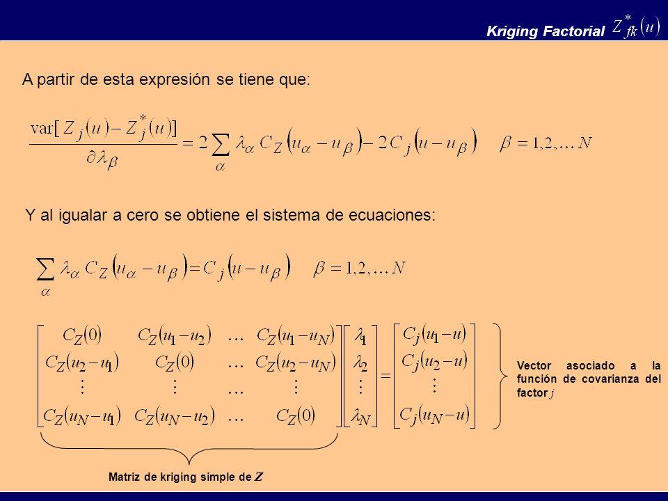 Kriging Factorial A partir de esta expresión se tiene que: Y al igualar a cero se obtiene el sistema de ecuaciones: Matriz de kriging simple de Z Vect