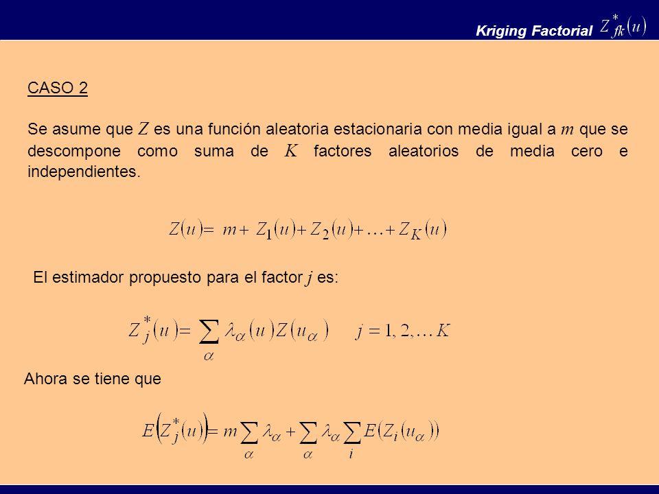 CASO 2 Se asume que Z es una función aleatoria estacionaria con media igual a m que se descompone como suma de K factores aleatorios de media cero e i