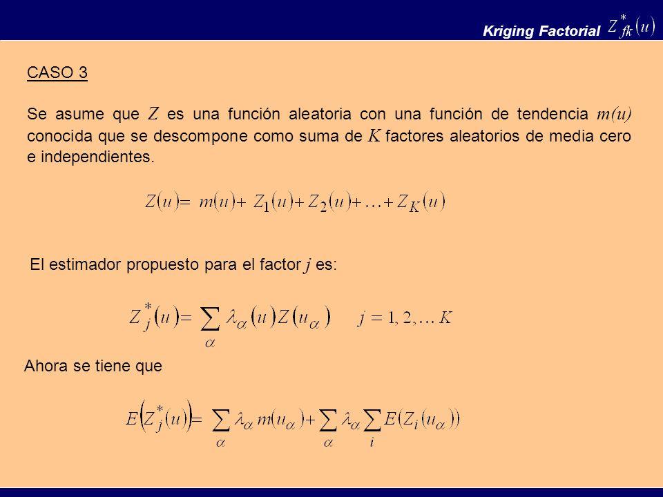 CASO 3 Se asume que Z es una función aleatoria con una función de tendencia m(u) conocida que se descompone como suma de K factores aleatorios de medi