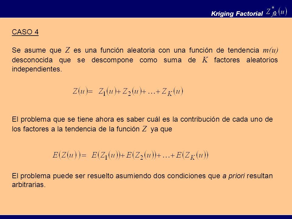 CASO 4 Se asume que Z es una función aleatoria con una función de tendencia m(u) desconocida que se descompone como suma de K factores aleatorios inde