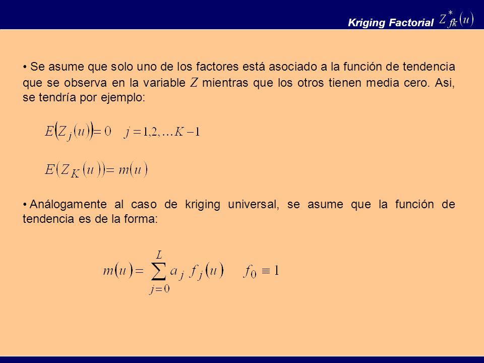 Se asume que solo uno de los factores está asociado a la función de tendencia que se observa en la variable Z mientras que los otros tienen media cero