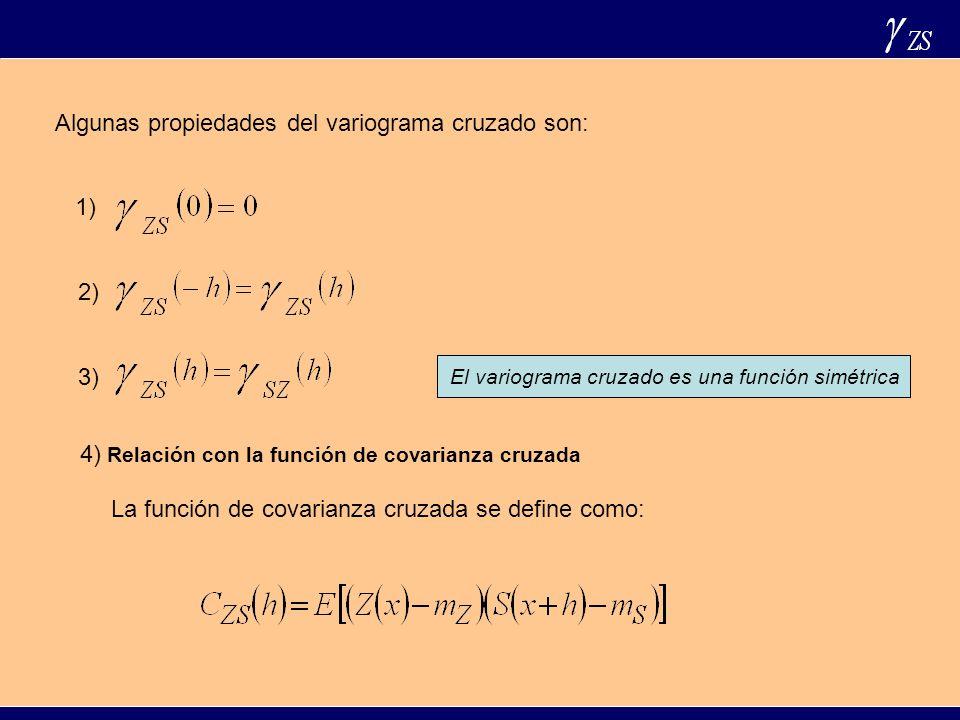 1) 2) 3) El variograma cruzado es una función simétrica Algunas propiedades del variograma cruzado son: 4) Relación con la función de covarianza cruza