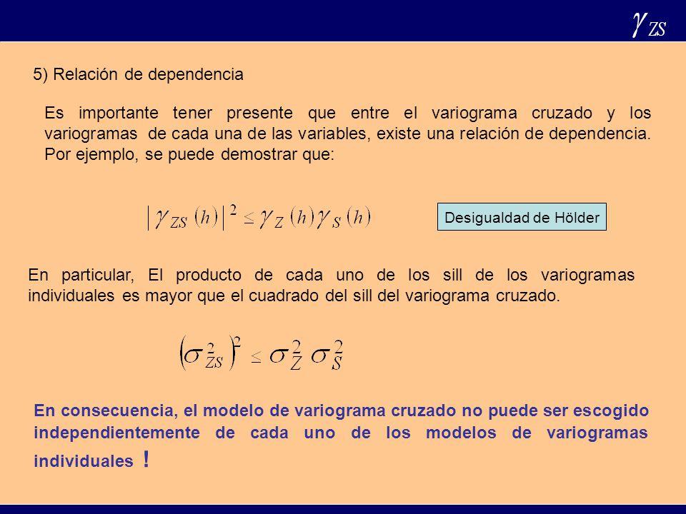 5) Relación de dependencia Es importante tener presente que entre el variograma cruzado y los variogramas de cada una de las variables, existe una rel
