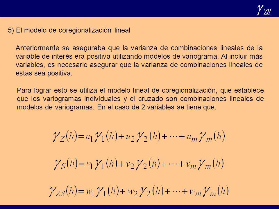 Collocated Cokriging Una simplificación al sistema de ecuaciones del Cokriging se obtiene cuando se considera solo una variable secundaria y únicamente en el punto donde se requiere realizar la estimación.